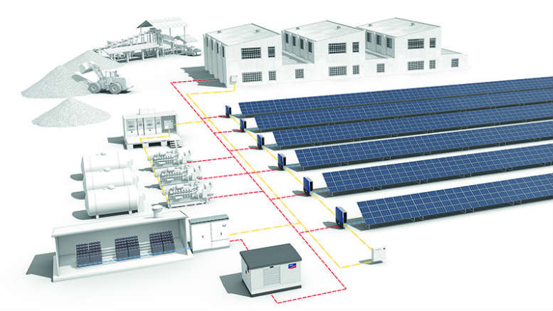 Residential Solar Energy Storage System Industry Market Analysis & Forecast 2018-2023