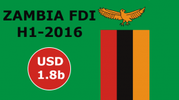Zambia fdi growth h1 2016