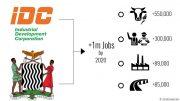 Zambia jobs 2020
